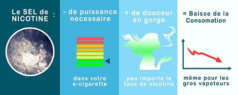 cigarette électronique sels de nictone